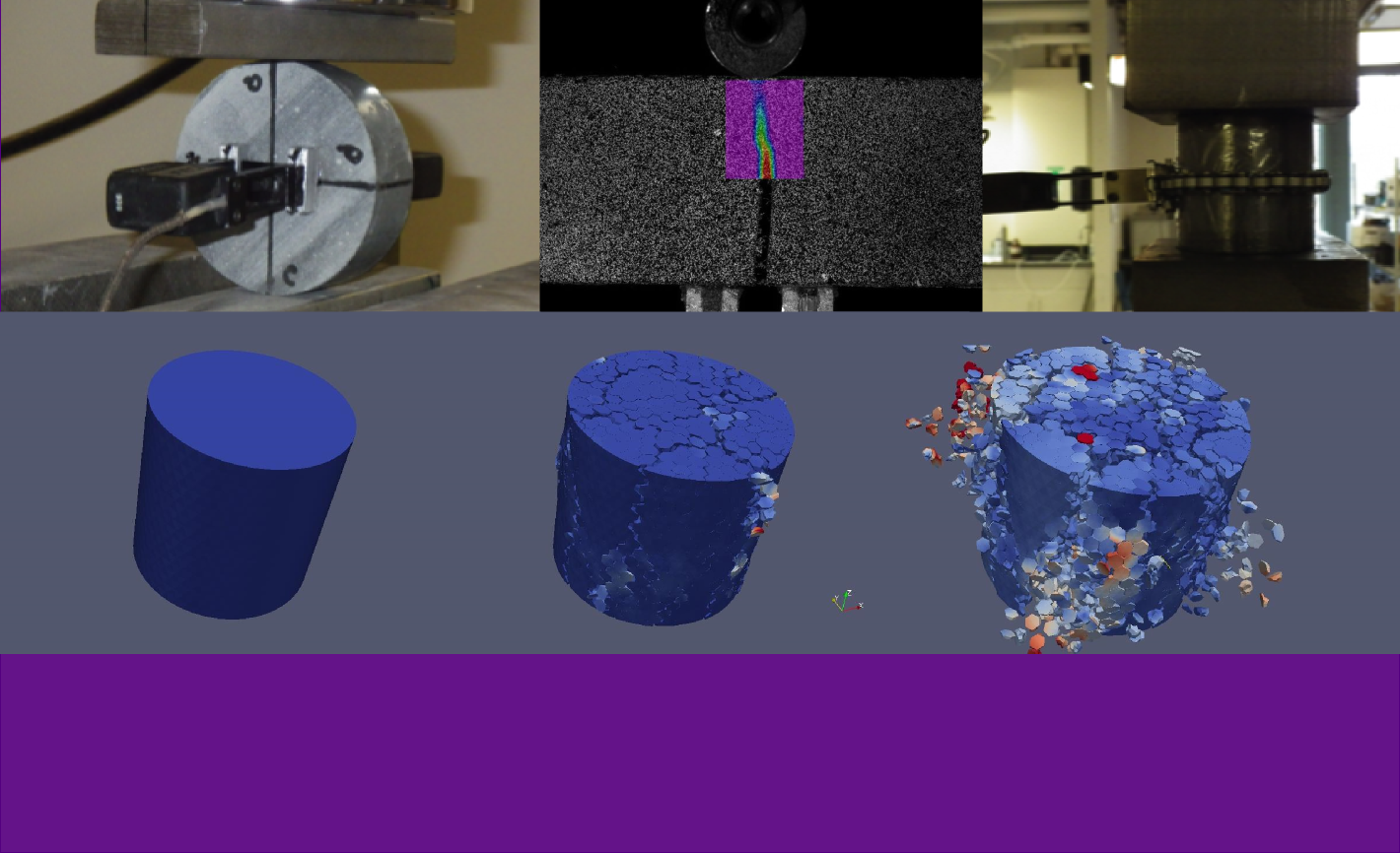 EXPERIMENTS AND LDPM SIMULATION